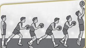 4 Jenis Teknik Jump Shoot Basket Ball Analisa Www Indonesiana Id